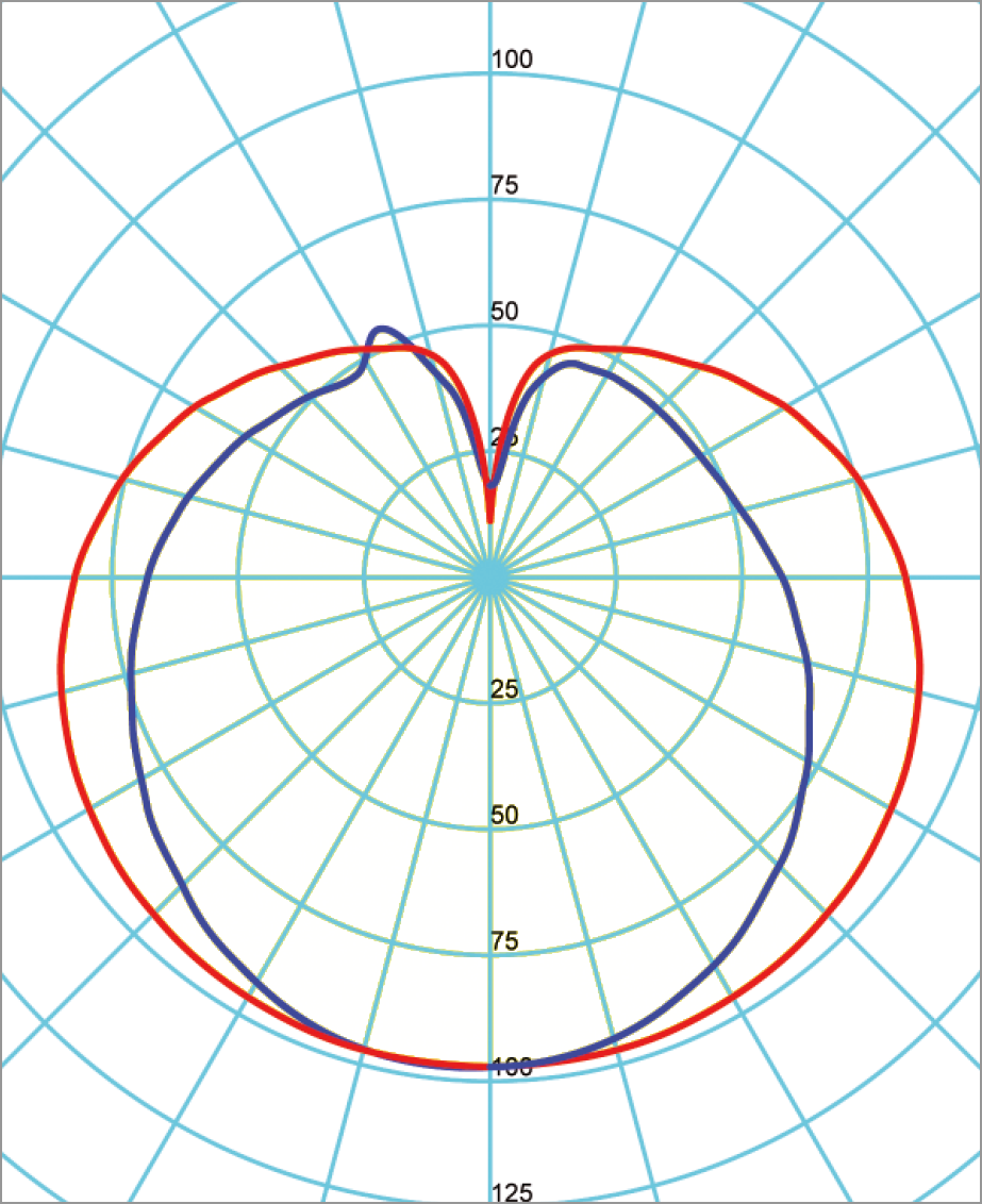 Image Download Photometrics